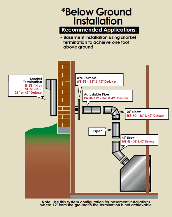 Direct Vent Fireplace Installation In Basement Ideas  sc 1 st  Fireplace Ideas & Direct Vent Fireplace Installation In Basement - Fireplace Ideas
